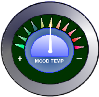 Mood Temperature Guage