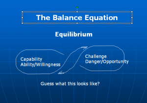 The mobius is the most elegant example of equilibrium there is